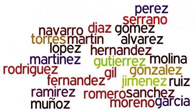 Els cognoms més comuns a Catalunya