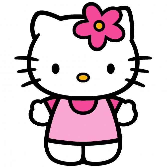 Per què Hello Kitty no té boca?
