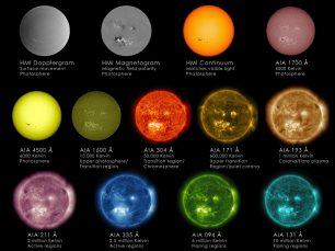 De quin color és el sol?