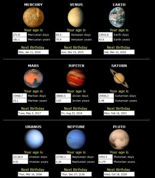 Quina seria la teva edat si visquessis en un altre planeta?
