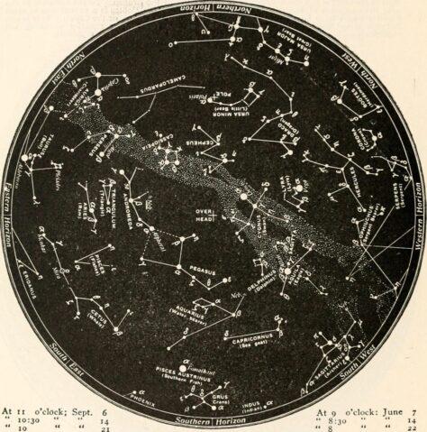 Quin és realment el teu signe del zodíac?